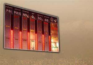Photo of مرگ بر اثر آلودگی هوا، قتل نیست؟