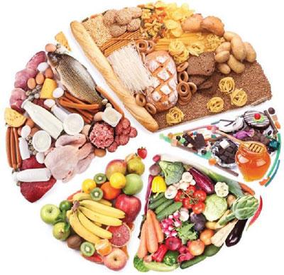 تصویر از دانستنی هایی از هضم و جذب مواد مغذی