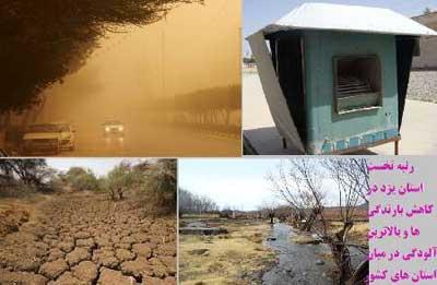 Photo of تداوم کم آبی و آلودگی هوا در استان یزد/ حالا نوبت گرماست