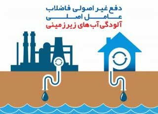 Photo of دفع غیر اصولی فاضلاب ، عامل اصلی آلودگی آب های زیر زمینی است