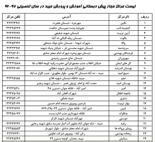 تصویر از وزارت آموزش و پرورش تنها مرجع صدور مجوز فعالیت مراکز آموزش پیش دبستانی